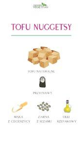Pięć prostych i smacznych sposobów na przygotowanie tofu